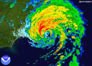 5 Categories of Hurricanes